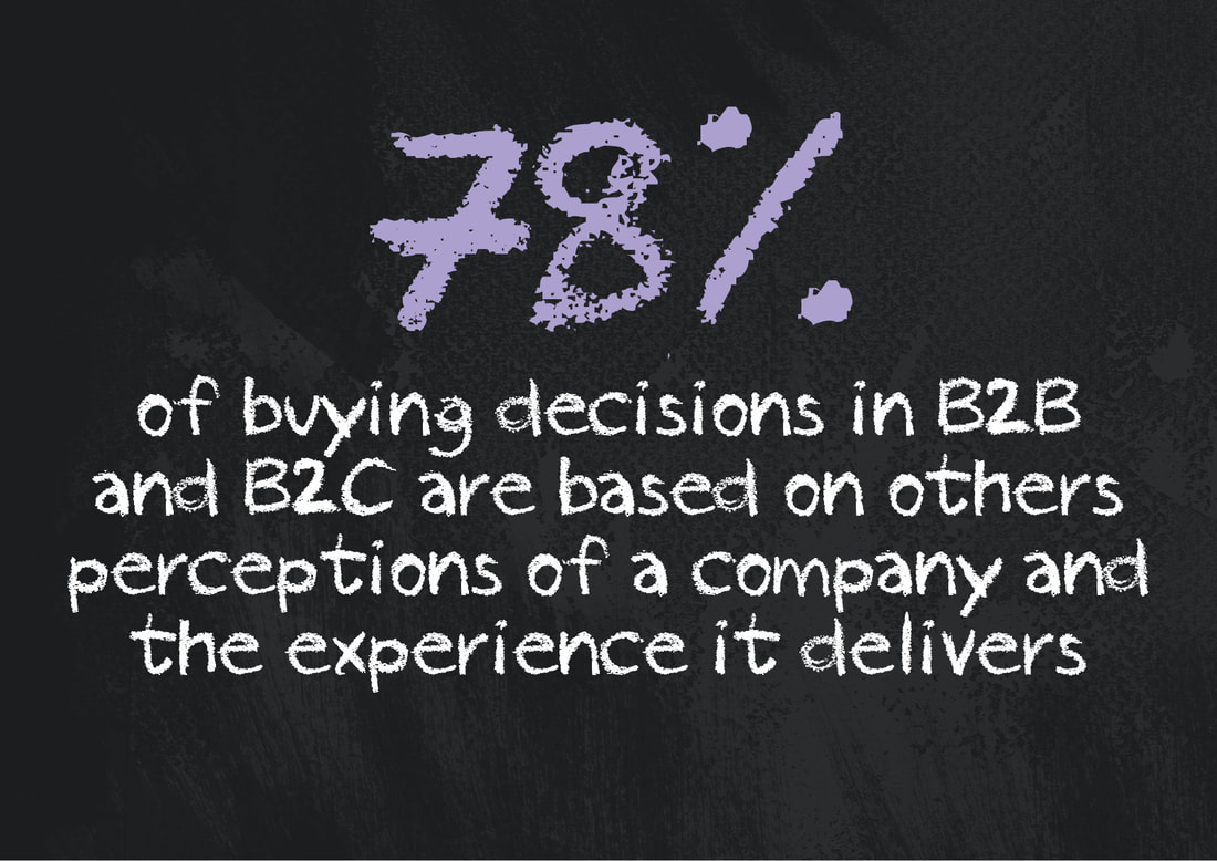 78% of Buying Decisions are Based on Others Perceptions of a Company and the Experience it Delivers Infographic - Chi Rho Consulting - Strategic Consultancy for Entrepreneurs and Startups