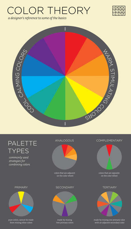 Color Theory Infographic - Website Design - Chi Rho Consulting - Strategic Consultancy for Entrepreneurs and Startups